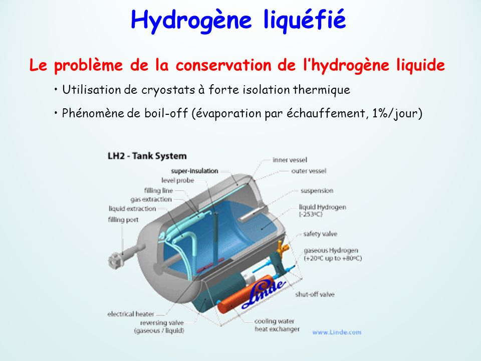 Hydrogène liquéfié Le problème de la conservation de l'hydrogène liquide. Utilisation de cryostats à forte isolation thermique.
