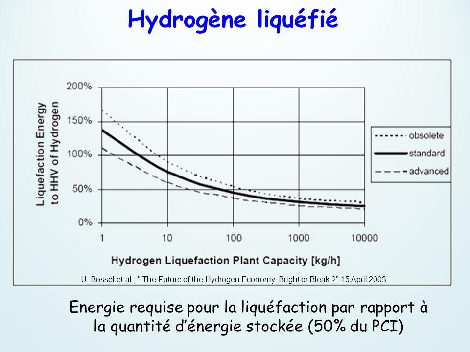 Hydrogène liquéfié U. Bossel et al., The Future of the Hydrogen Economy: Bright or Bleak 15 April 2003.