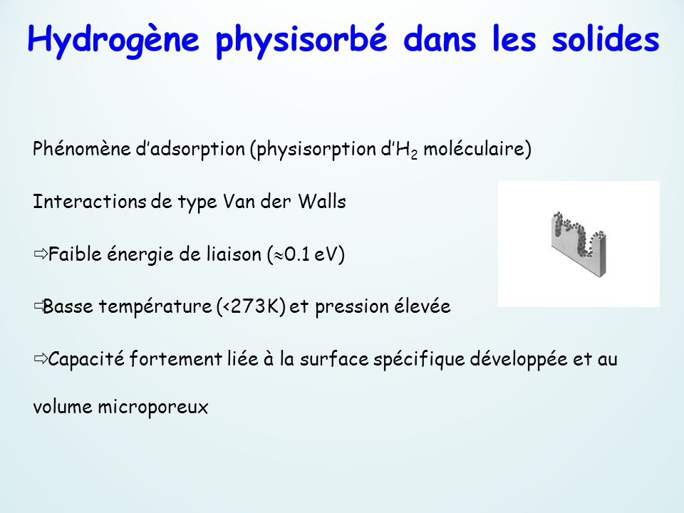 Hydrogène physisorbé dans les solides