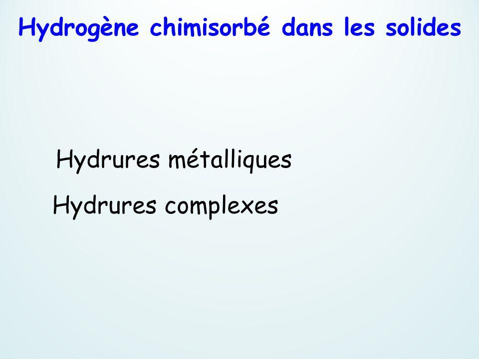 Hydrogène chimisorbé dans les solides