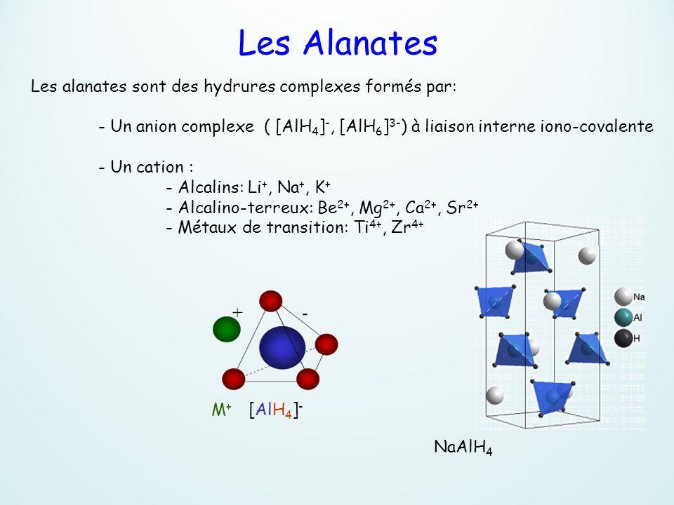 Les Alanates Les alanates sont des hydrures complexes formés par: