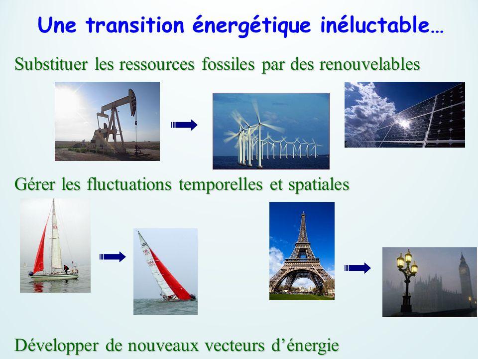 Une transition énergétique inéluctable…