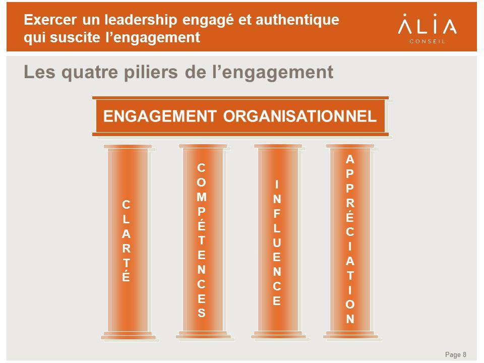 Les quatre piliers de l'engagement