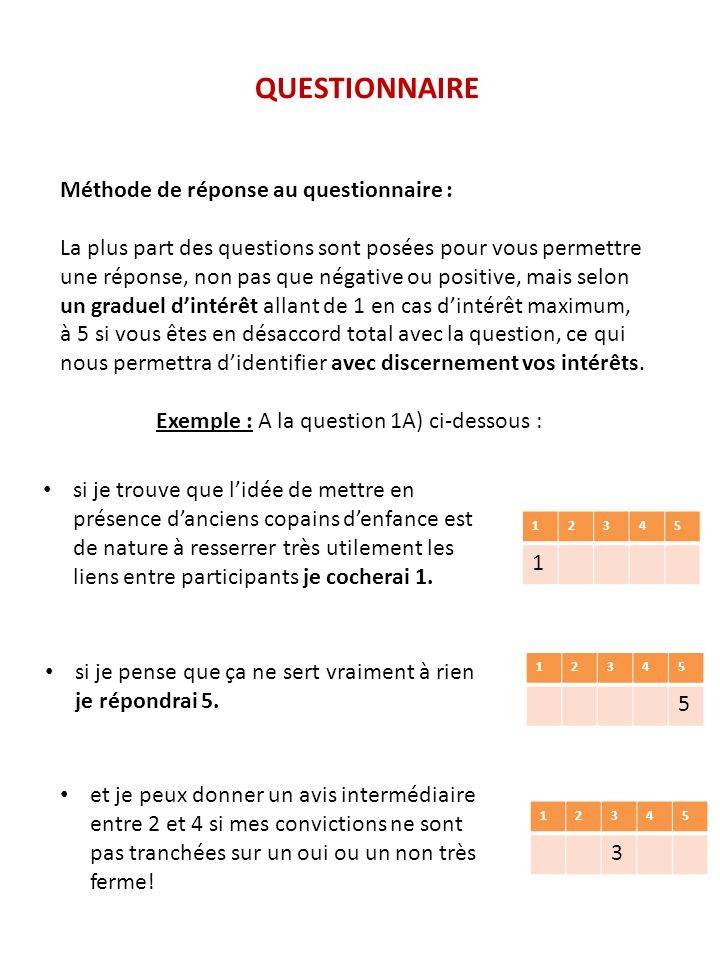 QUESTIONNAIRE Méthode de réponse au questionnaire :