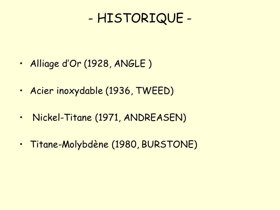 - HISTORIQUE - Alliage d'Or (1928, ANGLE )
