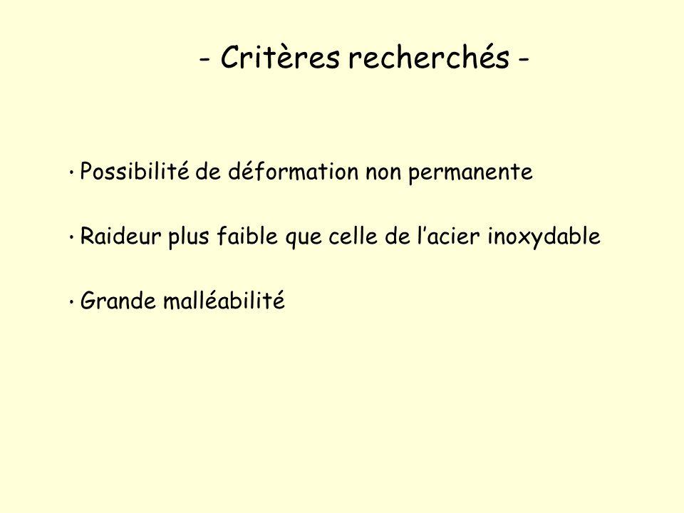 - Critères recherchés -