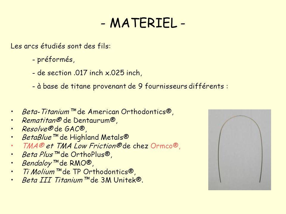 - MATERIEL - Les arcs étudiés sont des fils: - préformés,