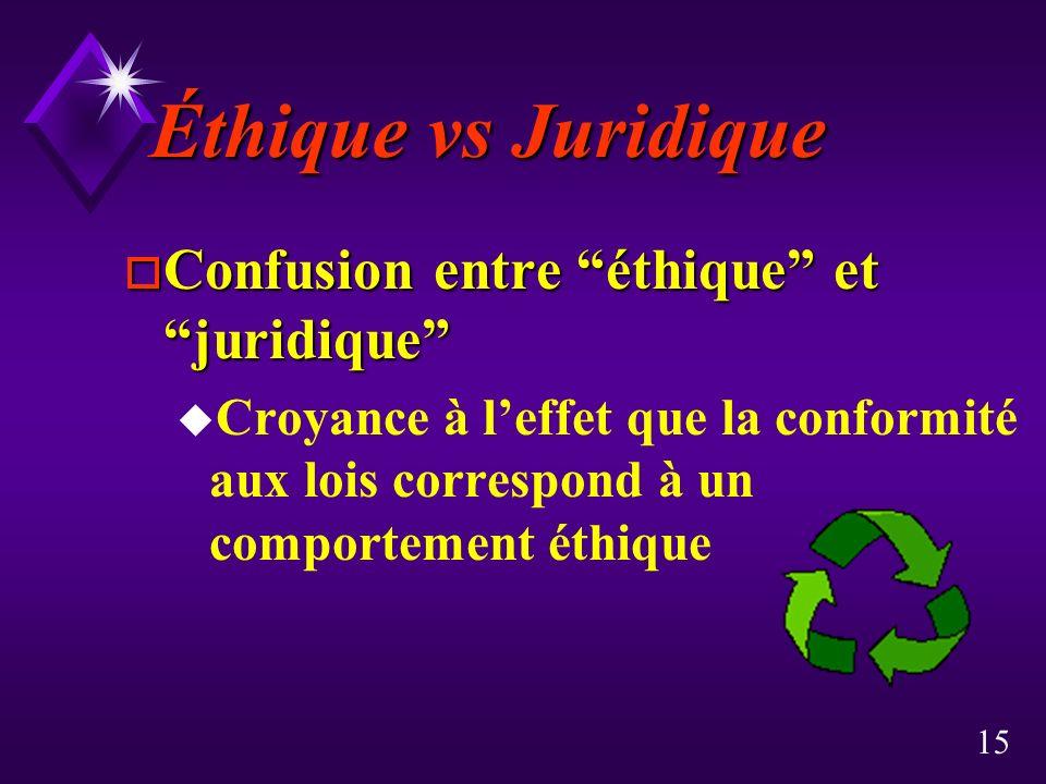 Éthique vs Juridique Confusion entre éthique et juridique