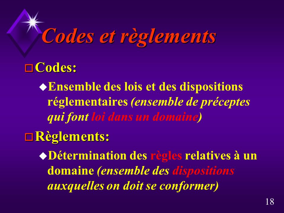 Codes et règlements Codes: Règlements:
