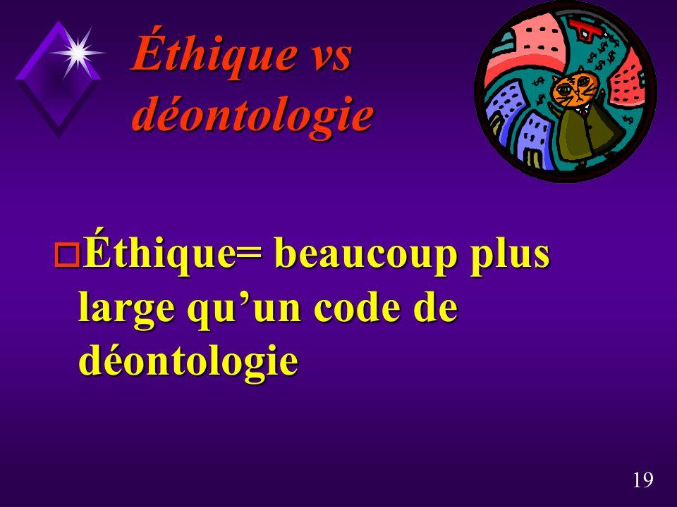 Éthique vs déontologie
