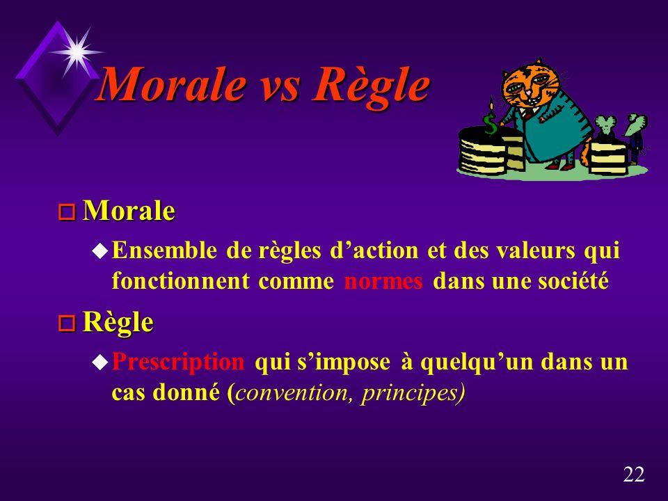 Morale vs Règle Morale Règle