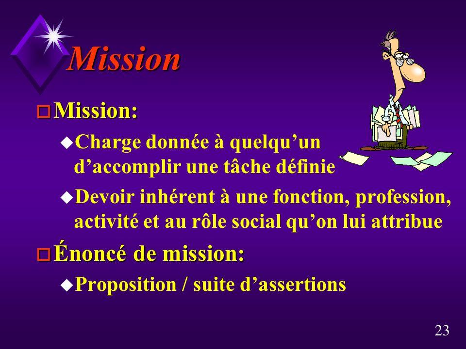 Mission Mission: Énoncé de mission: