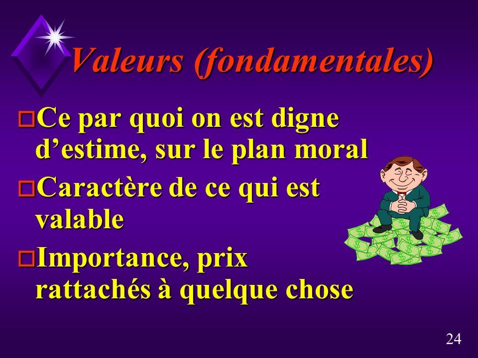 Valeurs (fondamentales)