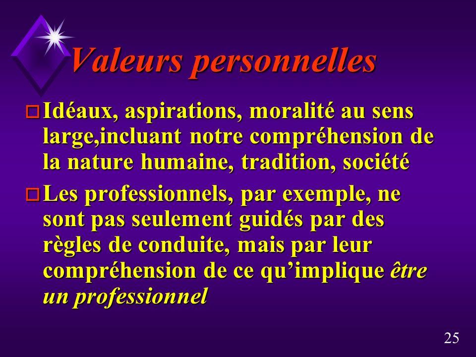 Valeurs personnelles Idéaux, aspirations, moralité au sens large,incluant notre compréhension de la nature humaine, tradition, société.