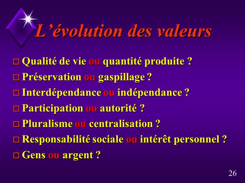 L'évolution des valeurs