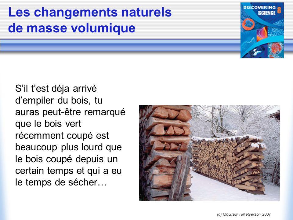 Les changements naturels de masse volumique