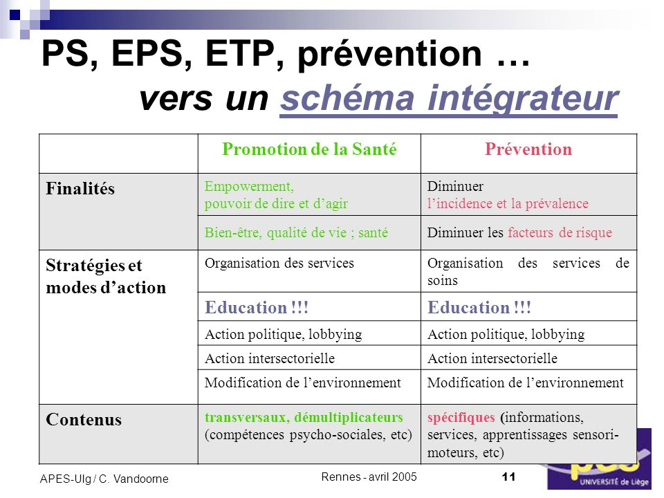 PS, EPS, ETP, prévention … vers un schéma intégrateur