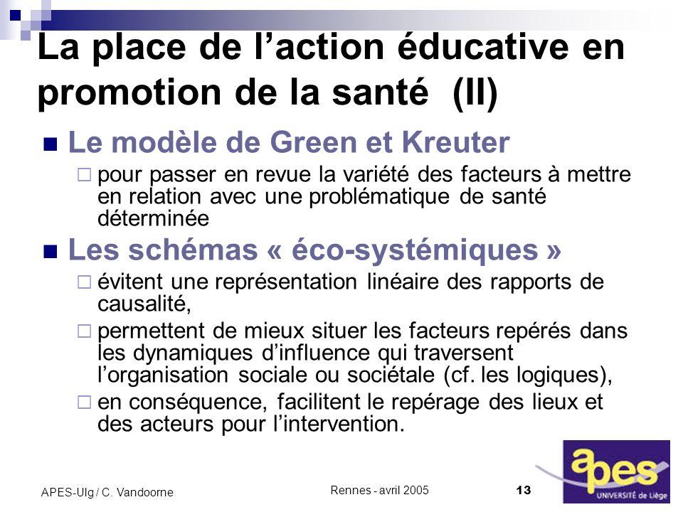 La place de l'action éducative en promotion de la santé (II)