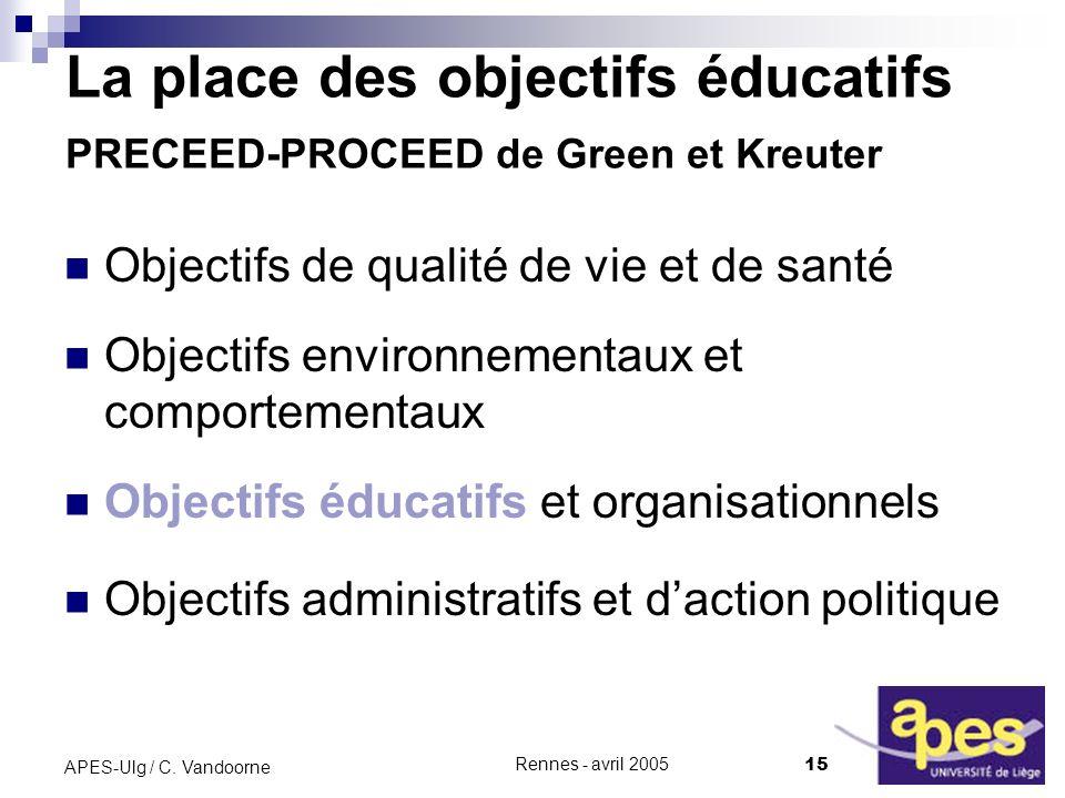 La place des objectifs éducatifs PRECEED-PROCEED de Green et Kreuter