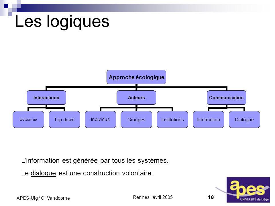 Les logiques L'information est générée par tous les systèmes.