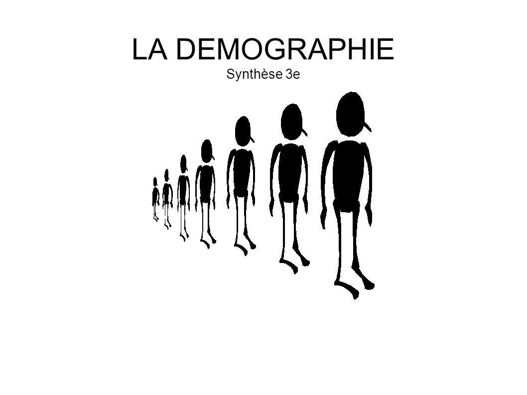 LA DEMOGRAPHIE Synthèse 3e