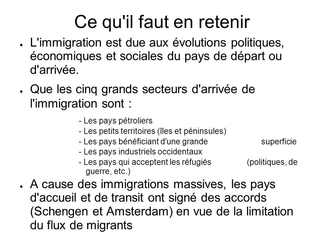 Ce qu il faut en retenir L immigration est due aux évolutions politiques, économiques et sociales du pays de départ ou d arrivée.
