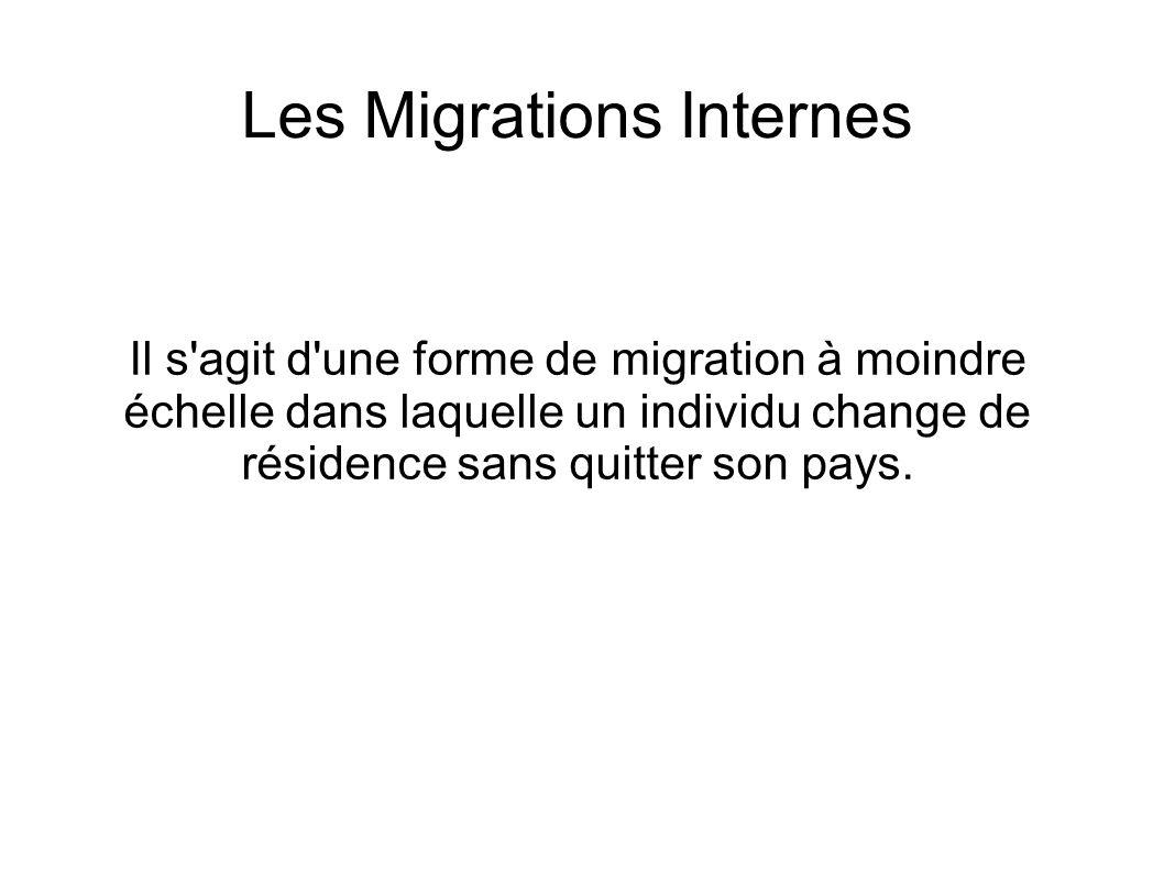 Les Migrations Internes