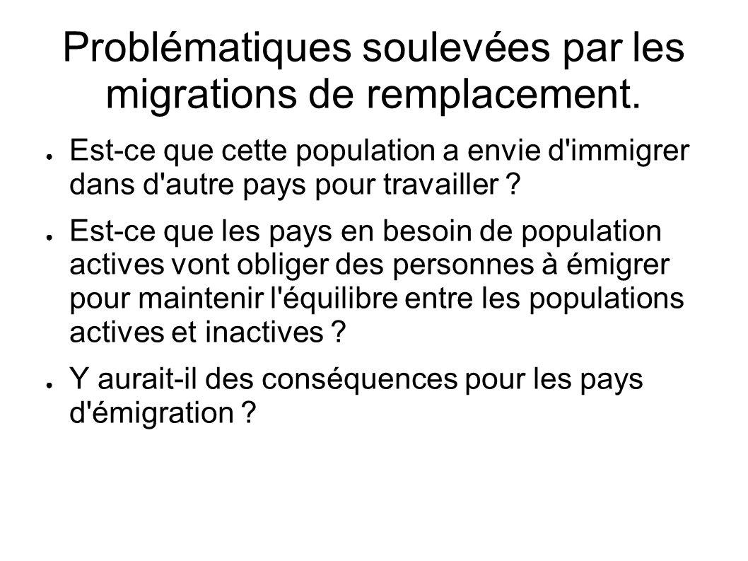 Problématiques soulevées par les migrations de remplacement.