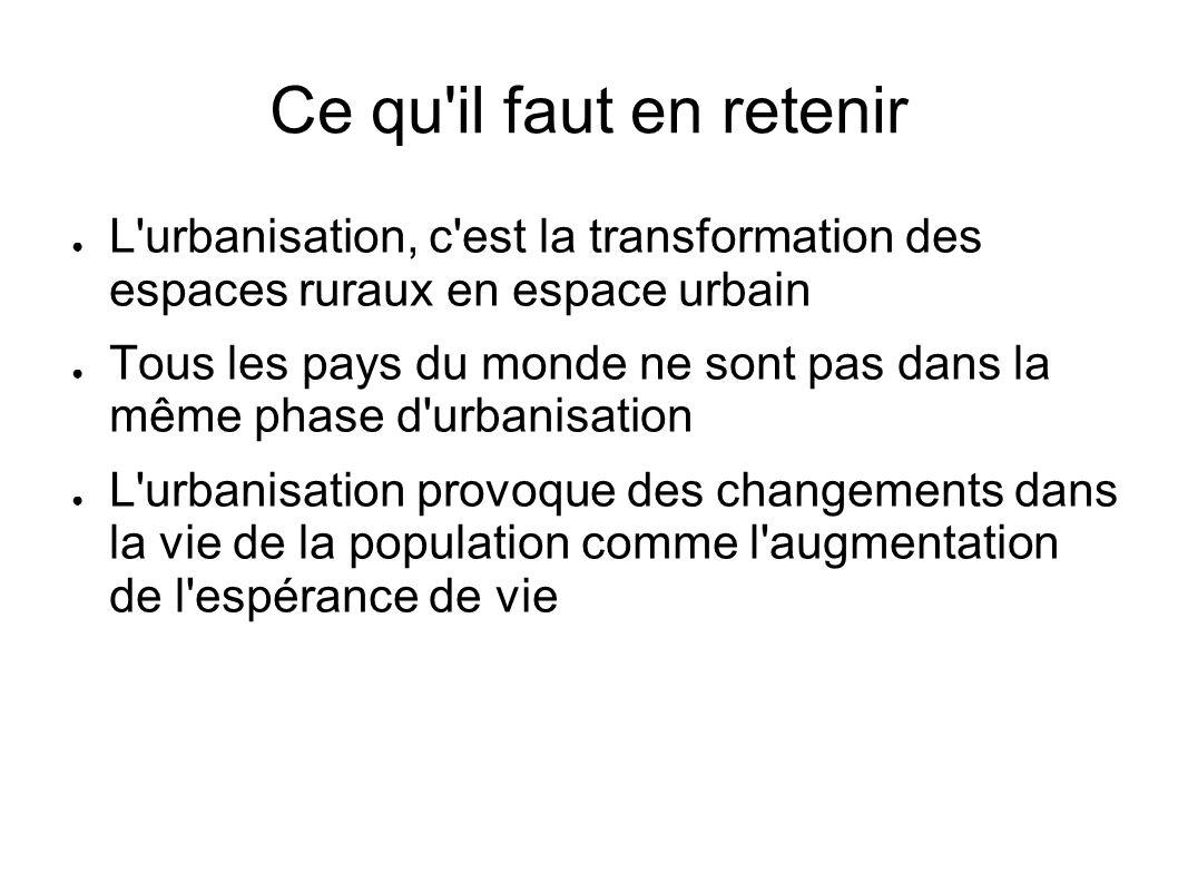 Ce qu il faut en retenir L urbanisation, c est la transformation des espaces ruraux en espace urbain.