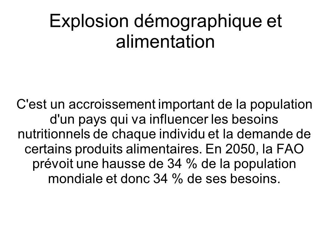 Explosion démographique et alimentation