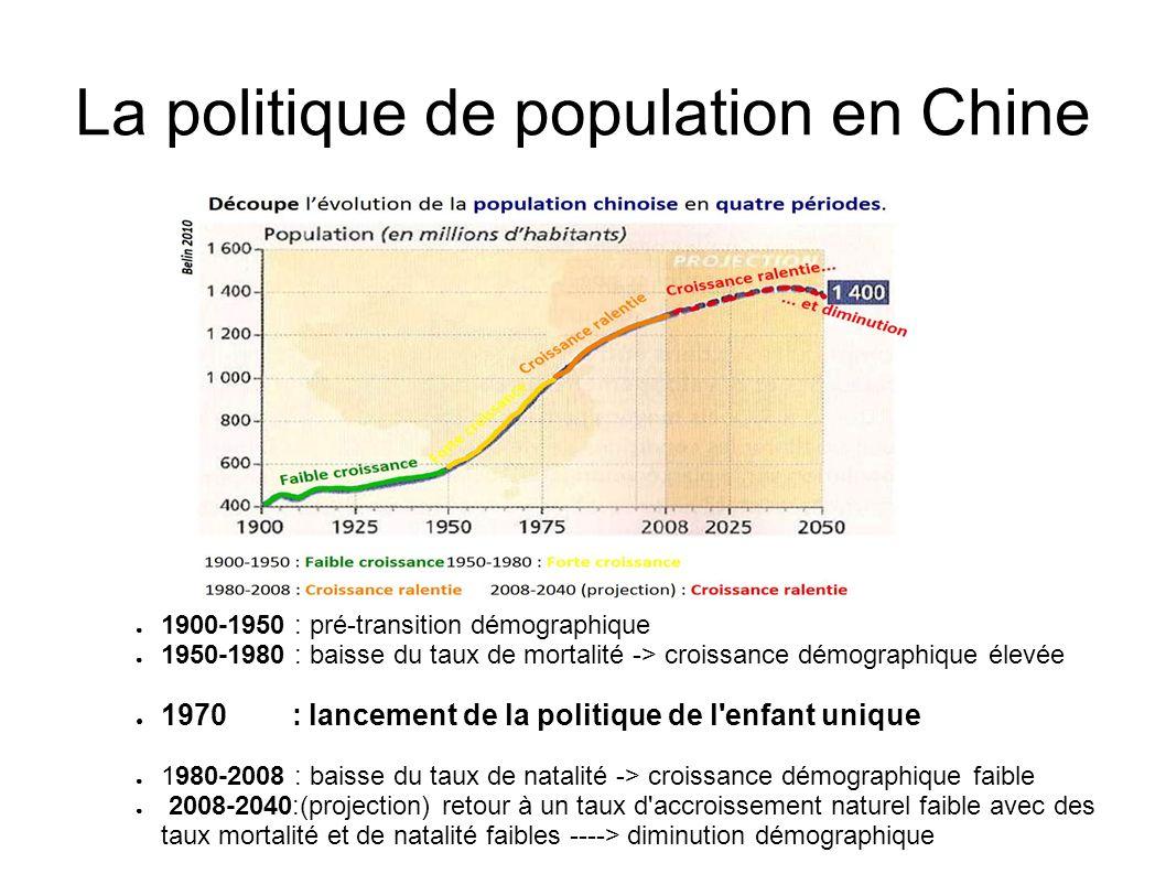 La politique de population en Chine
