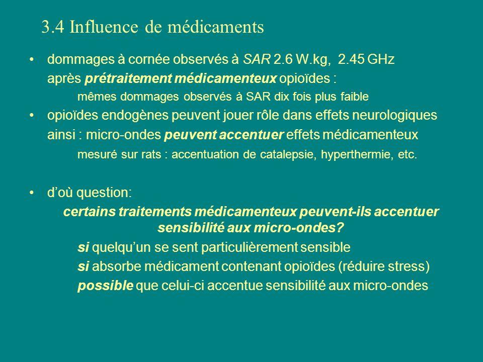3.4 Influence de médicaments