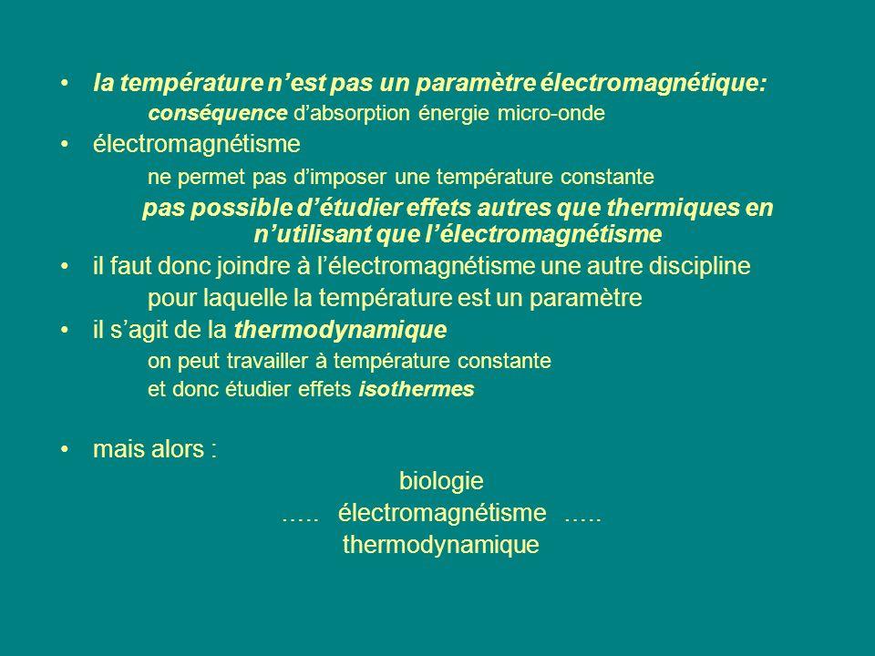 la température n'est pas un paramètre électromagnétique: