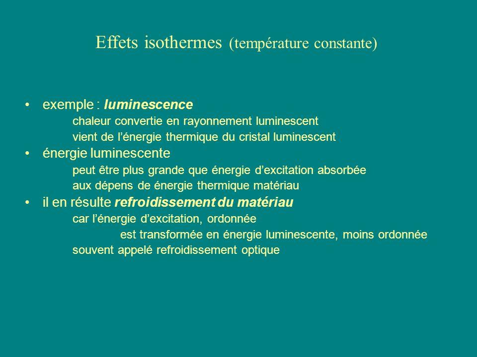 Effets isothermes (température constante)