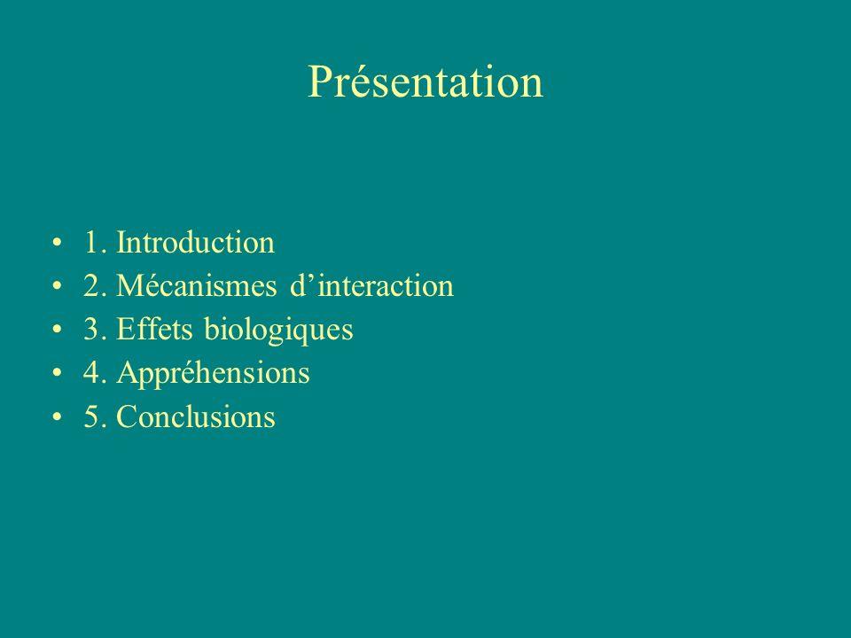 Présentation 1. Introduction 2. Mécanismes d'interaction