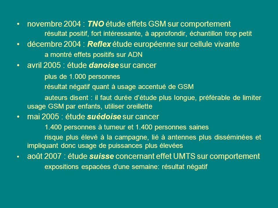 novembre 2004 : TNO étude effets GSM sur comportement