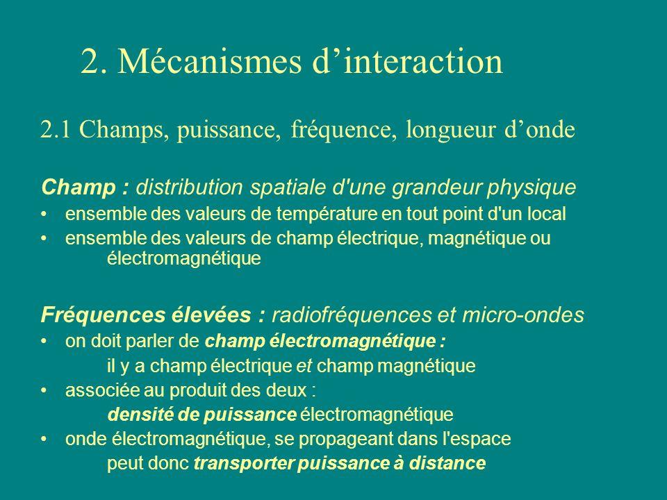 2.1 Champs, puissance, fréquence, longueur d'onde