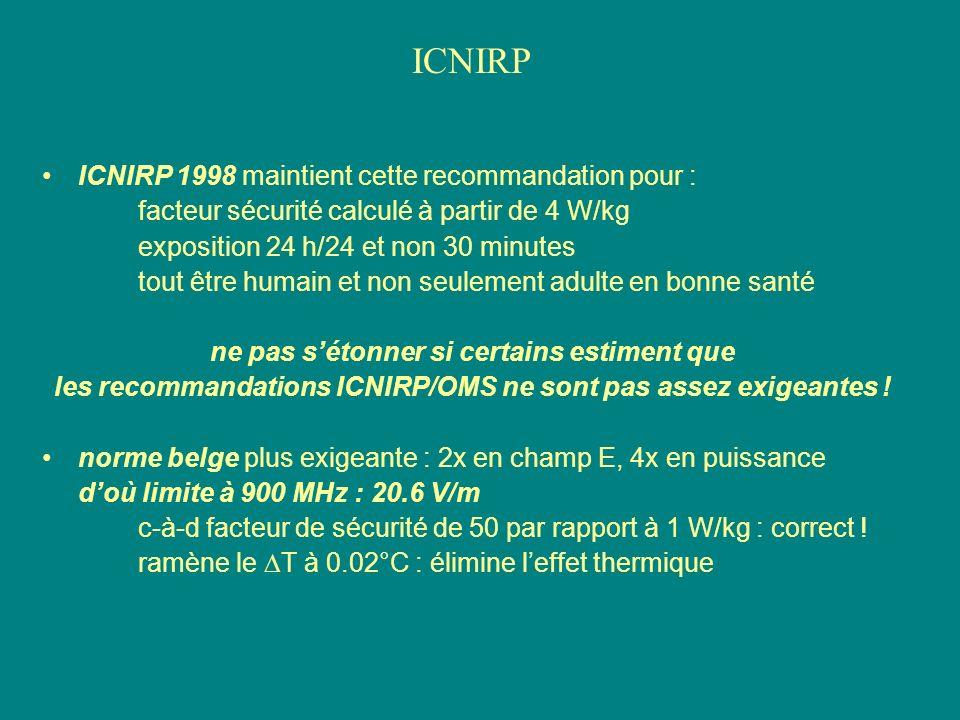 ICNIRP • ICNIRP 1998 maintient cette recommandation pour :