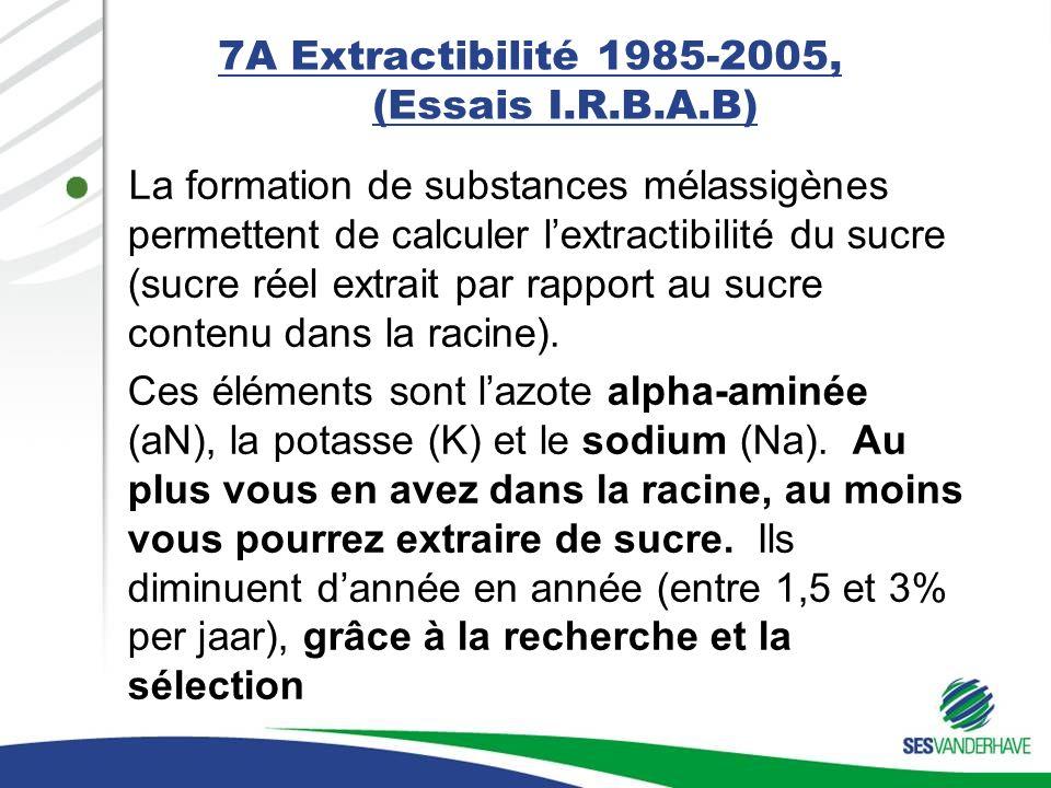 7A Extractibilité 1985-2005, (Essais I.R.B.A.B)