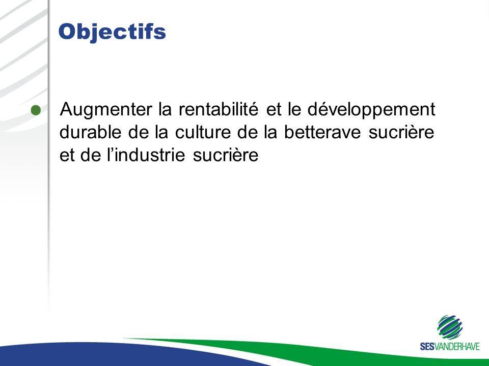 Objectifs Augmenter la rentabilité et le développement durable de la culture de la betterave sucrière et de l'industrie sucrière.