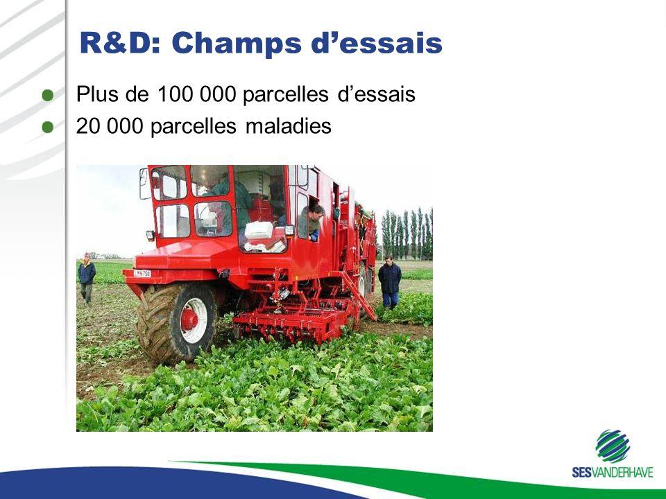 R&D: Champs d'essais Plus de 100 000 parcelles d'essais