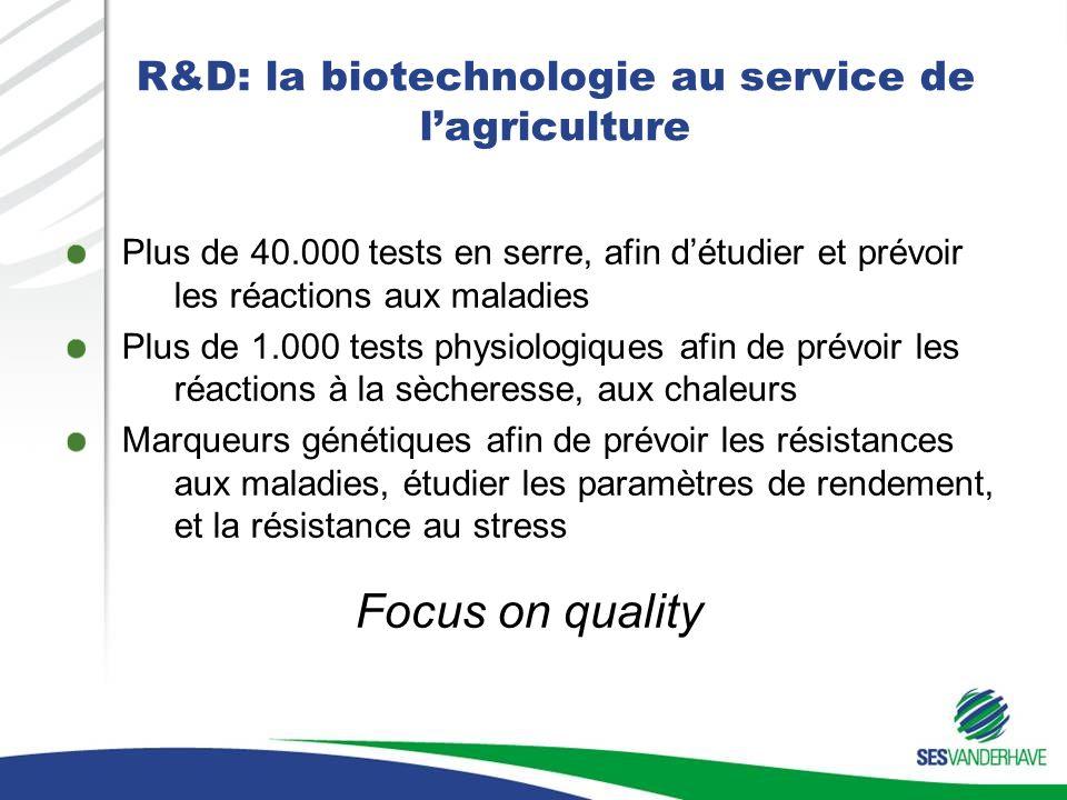 R&D: la biotechnologie au service de l'agriculture