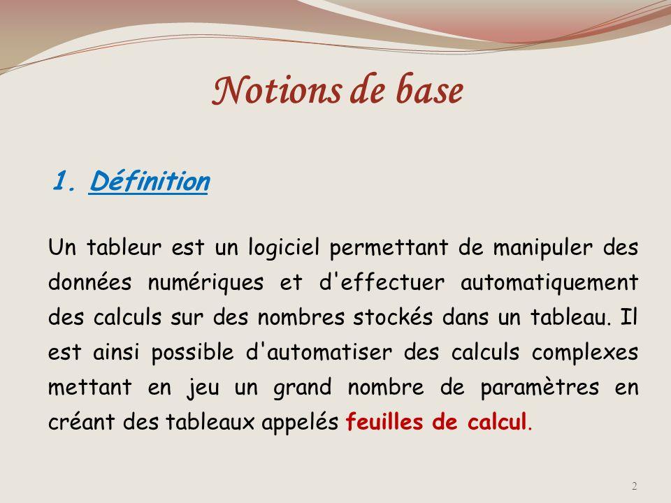 Notions de base 1. Définition