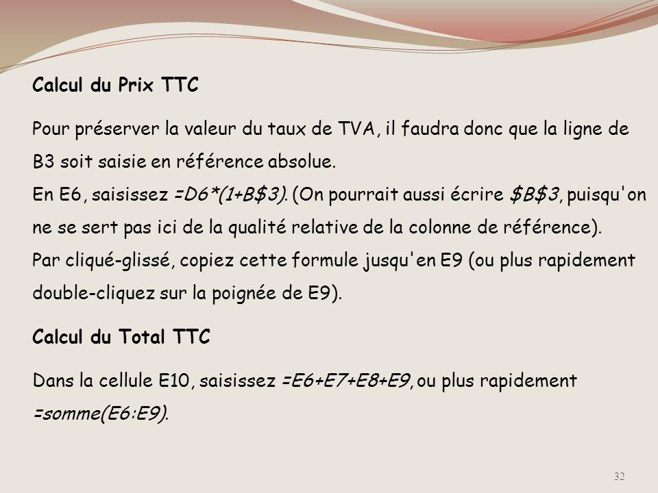 Calcul du Prix TTC