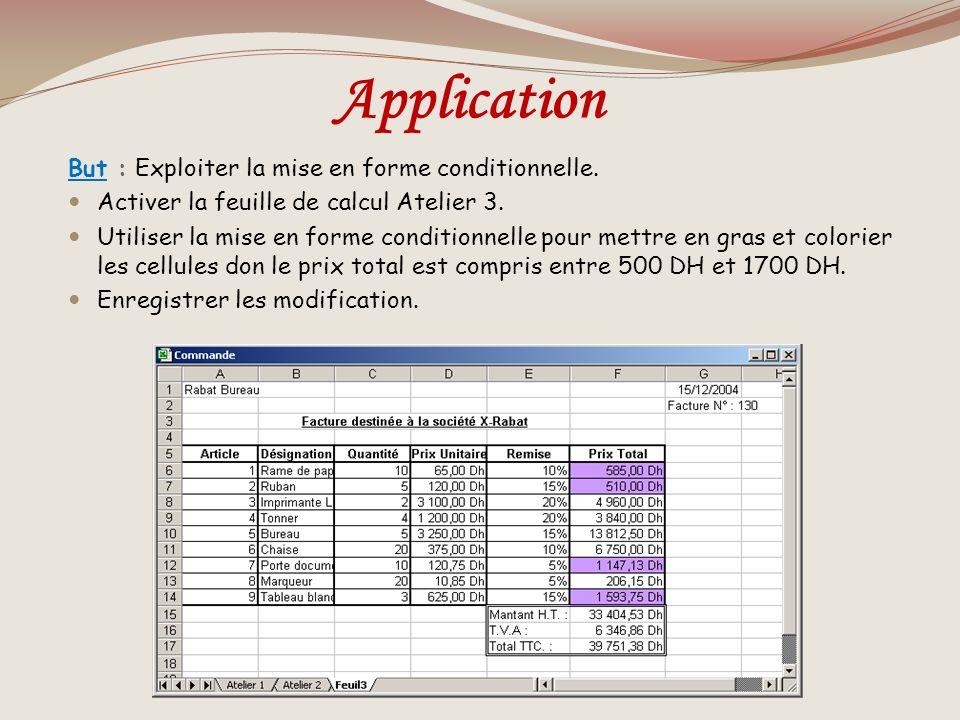 Application But : Exploiter la mise en forme conditionnelle.