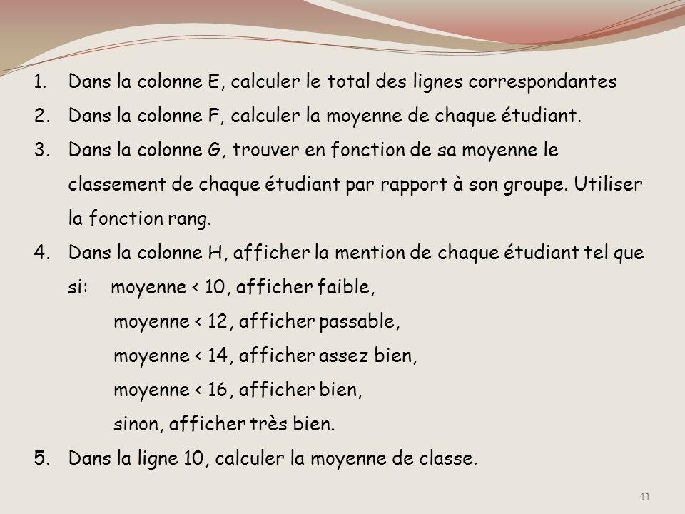 Dans la colonne E, calculer le total des lignes correspondantes