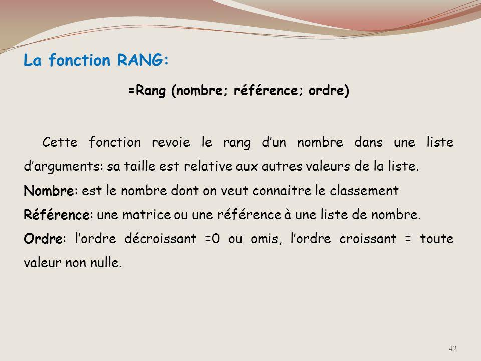 =Rang (nombre; référence; ordre)