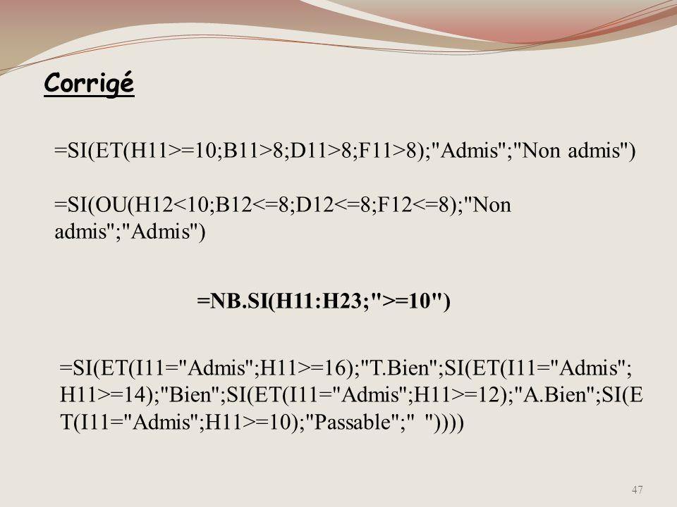 Corrigé =SI(ET(H11>=10;B11>8;D11>8;F11>8); Admis ; Non admis ) =SI(OU(H12<10;B12<=8;D12<=8;F12<=8); Non admis ; Admis )