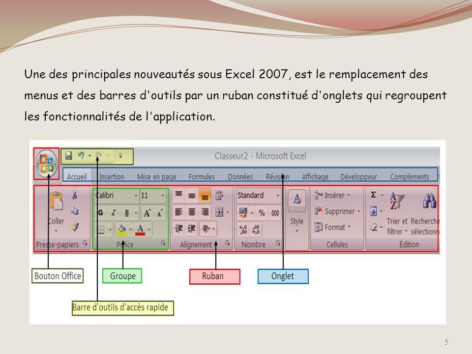 Une des principales nouveautés sous Excel 2007, est le remplacement des menus et des barres d outils par un ruban constitué d onglets qui regroupent les fonctionnalités de l application.