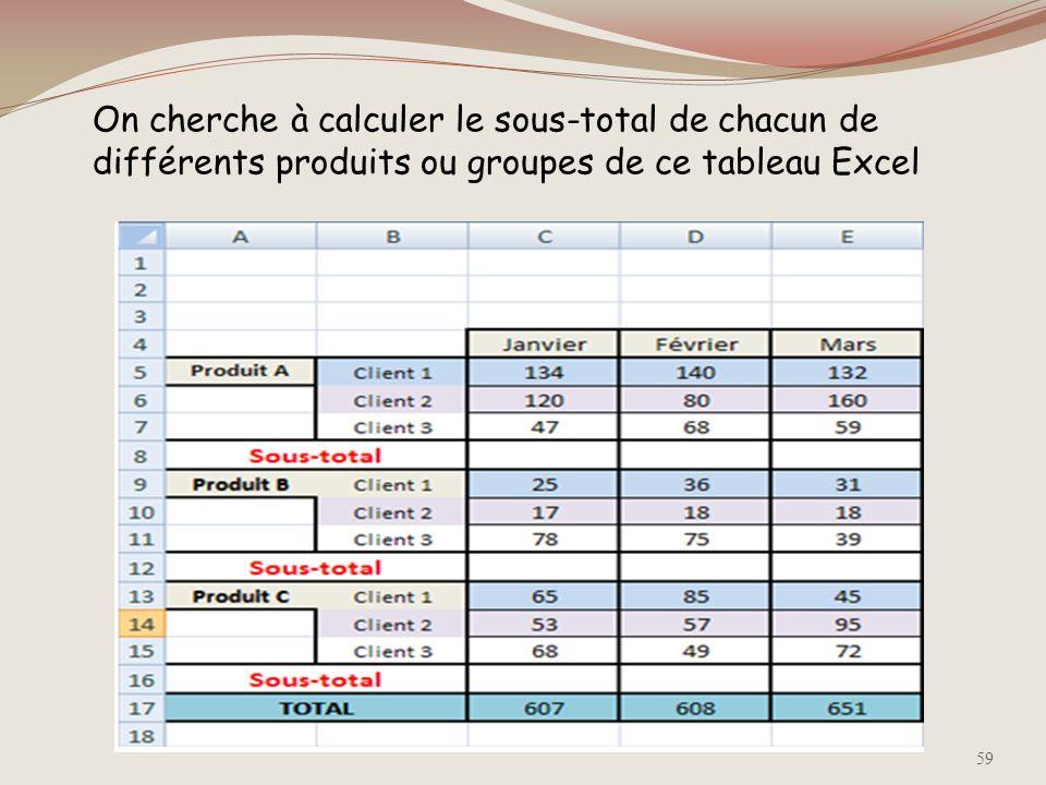 On cherche à calculer le sous-total de chacun de différents produits ou groupes de ce tableau Excel
